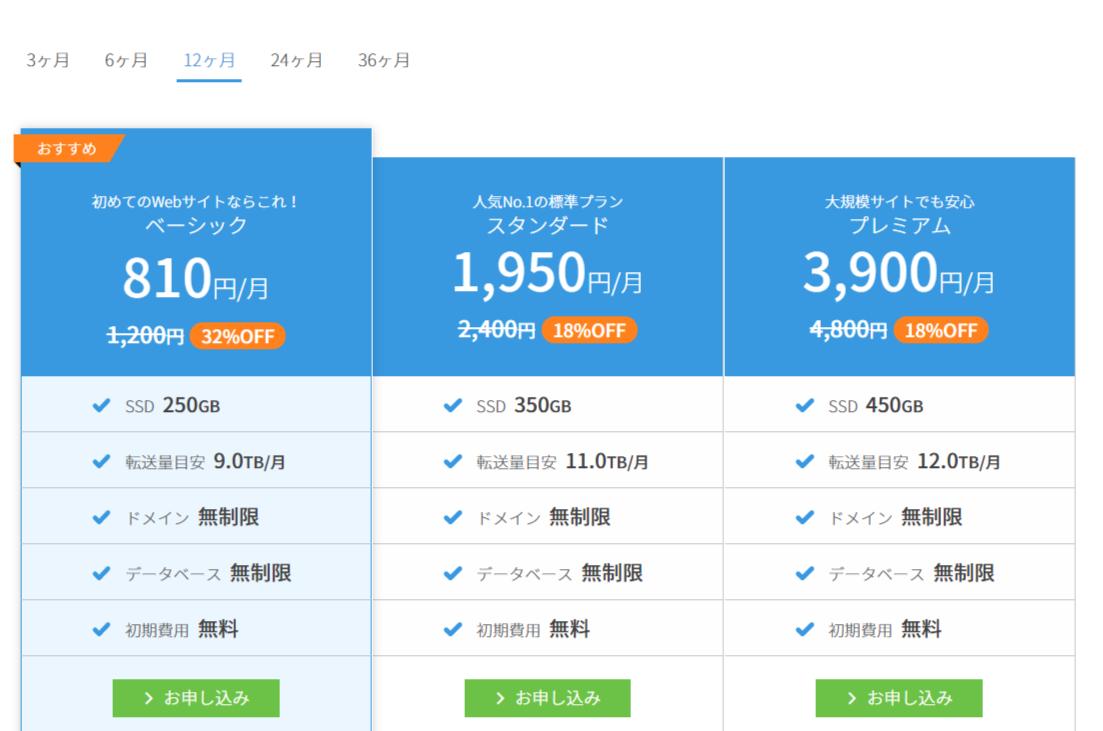 conoha wingキャンペーン価格